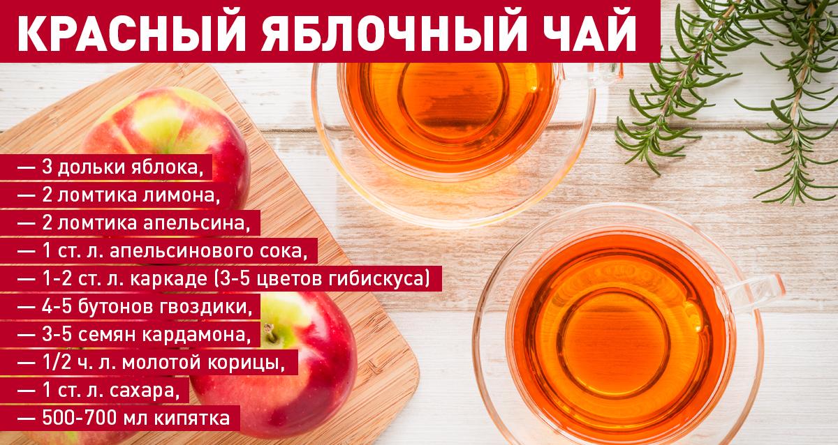 Чай в яблоке рецепт